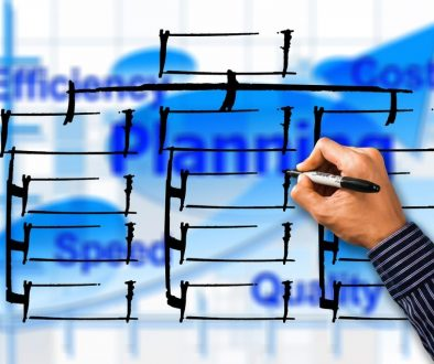 planning d'entreprise